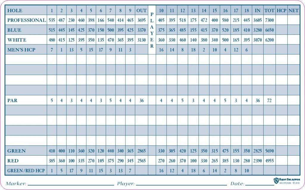 Scorecard April 2018-page-002